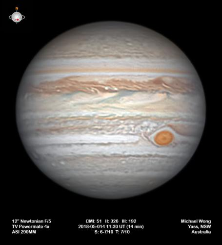Jupiter 2018