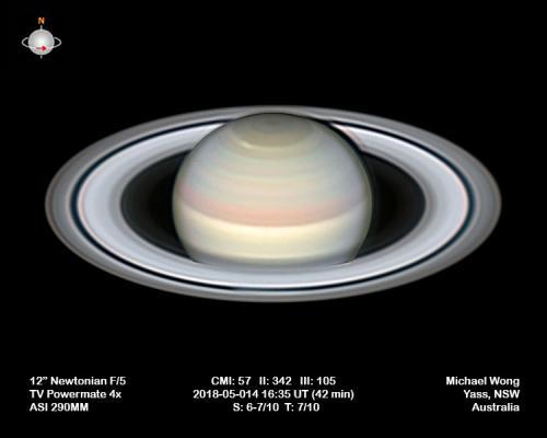 Saturn 2018