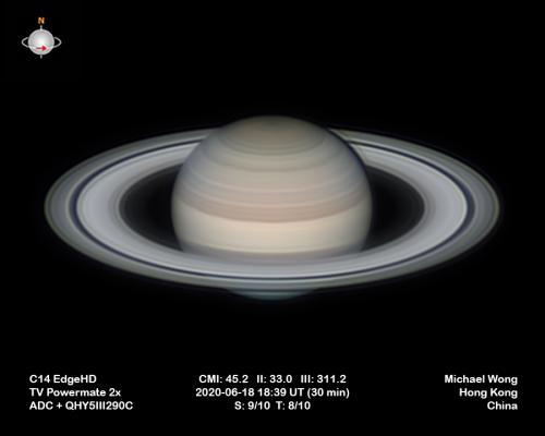 Saturn 2020